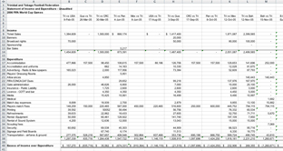 Thumbnail image of spreadsheet